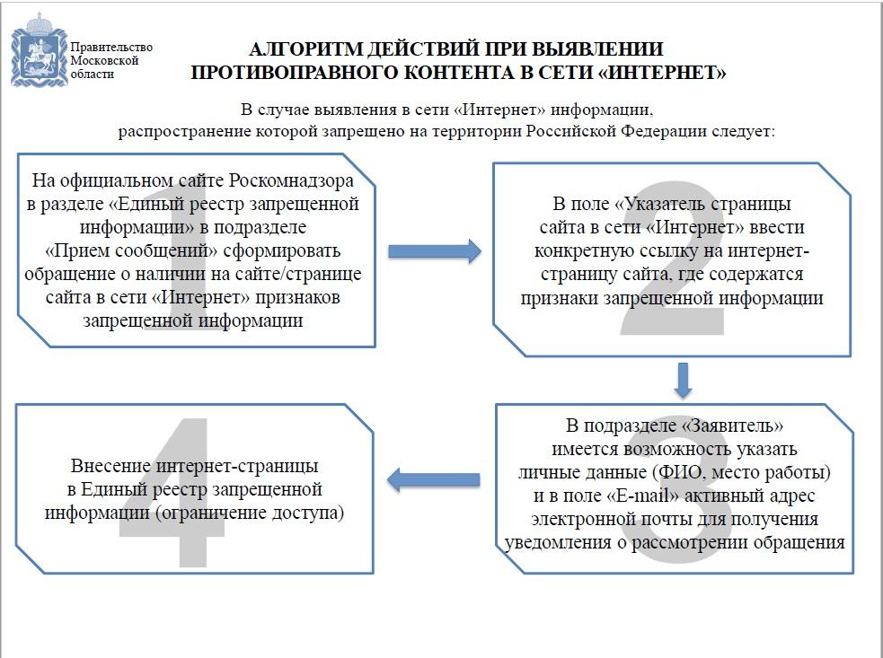http://gorki-x.odinedu.ru/informatsionnaya-bezopasnost/%D0%B8%D0%BD%D1%84%20%D0%B12.jpg